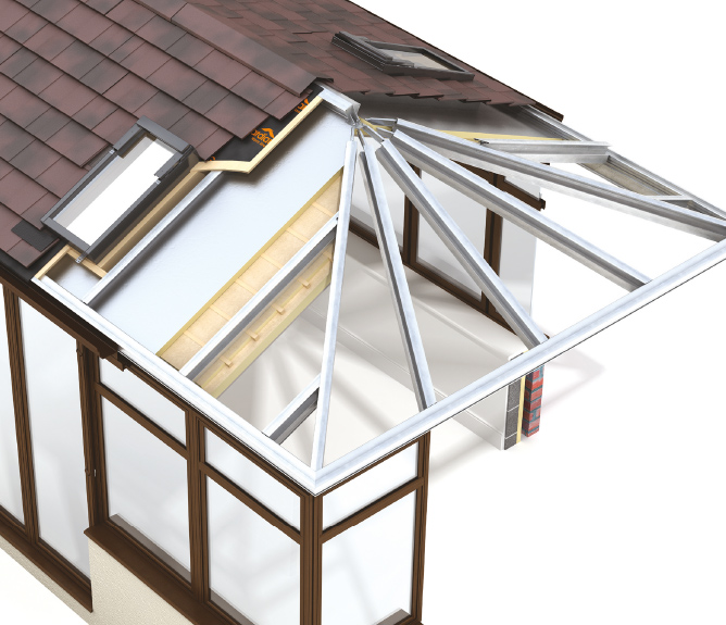 Efficiency Guardian Roof Uk Limited
